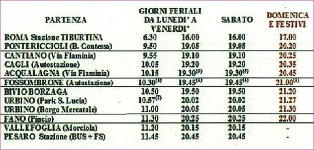 アドリアバスの時刻表